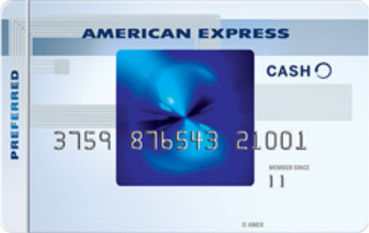 American Express Blue Sky Preferred Travel Credit