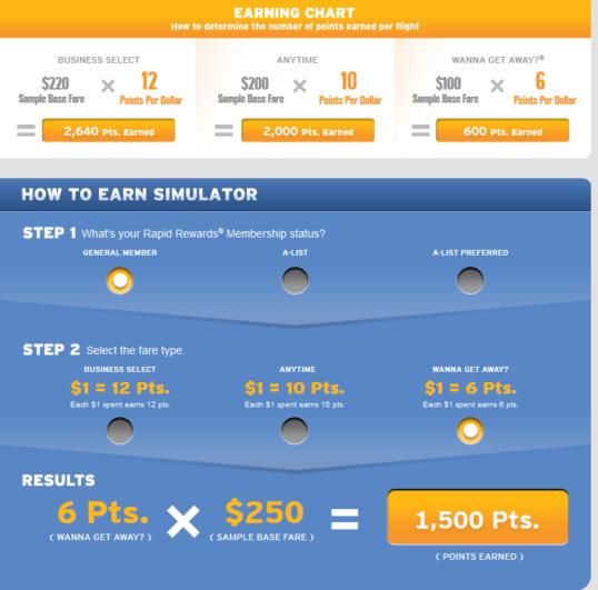 southwest point earning simulator