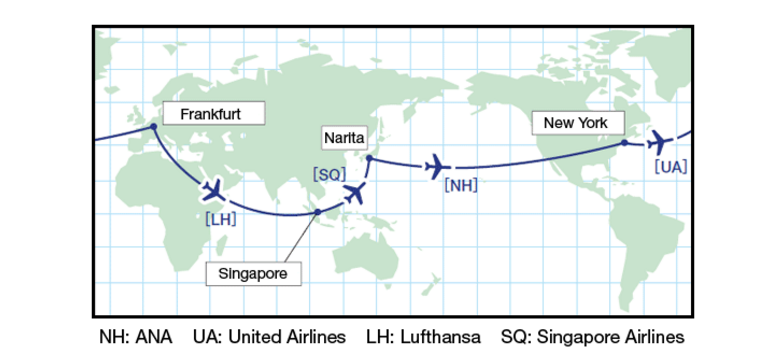11 Ways To Redeem All Nippon Airways (ANA) Miles [2019 Update]