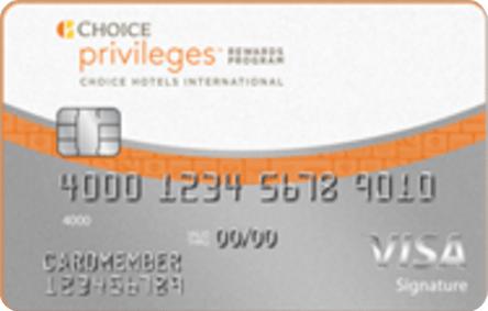 Choice Privileges® Visa Signature® Card — Full Review [2020]