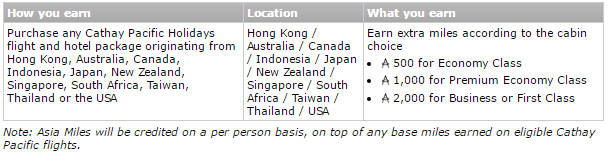 cathay-pacific-holidays-earning-chart