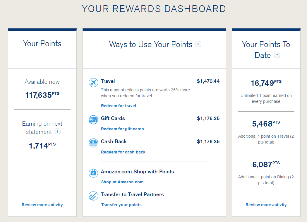 How To Maximize Your Chase Ultimate Rewards Points 2019