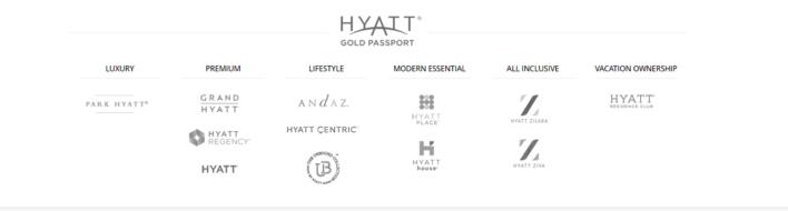 Hyatt Gold Passport hotels