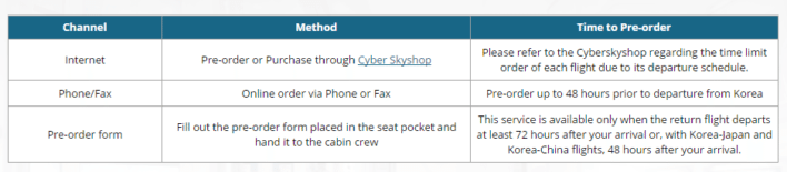 korean-air-cyber-skyshop