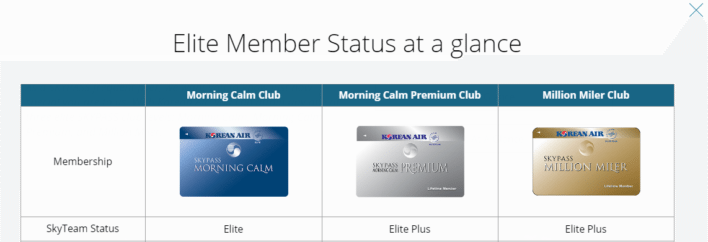 korean air skypass elite status