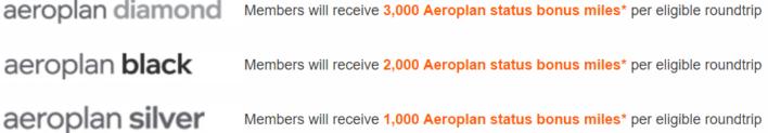 Air Canada Aeroplan Status