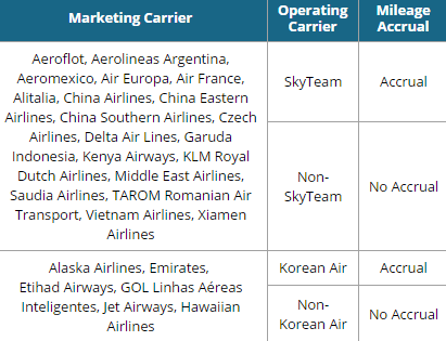earning miles for korean air partner travel
