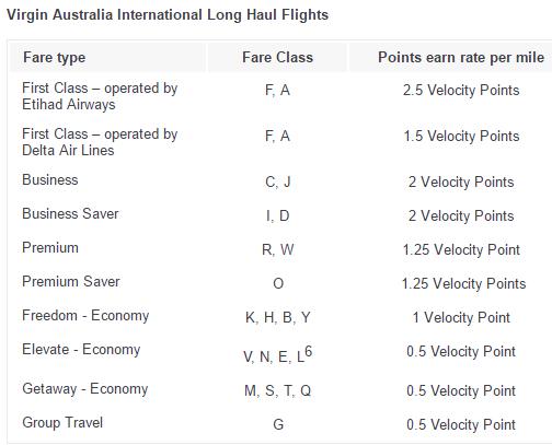 Virgin Australia Long Haul Flights earning rates
