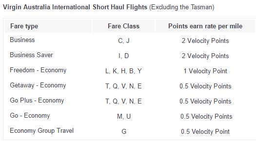 Virgin Australia Short Haul Flights earning rates