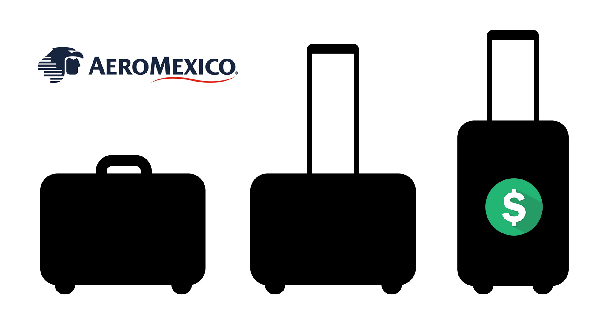 AeroMexico Baggage Fees & Policy [2019 Update]