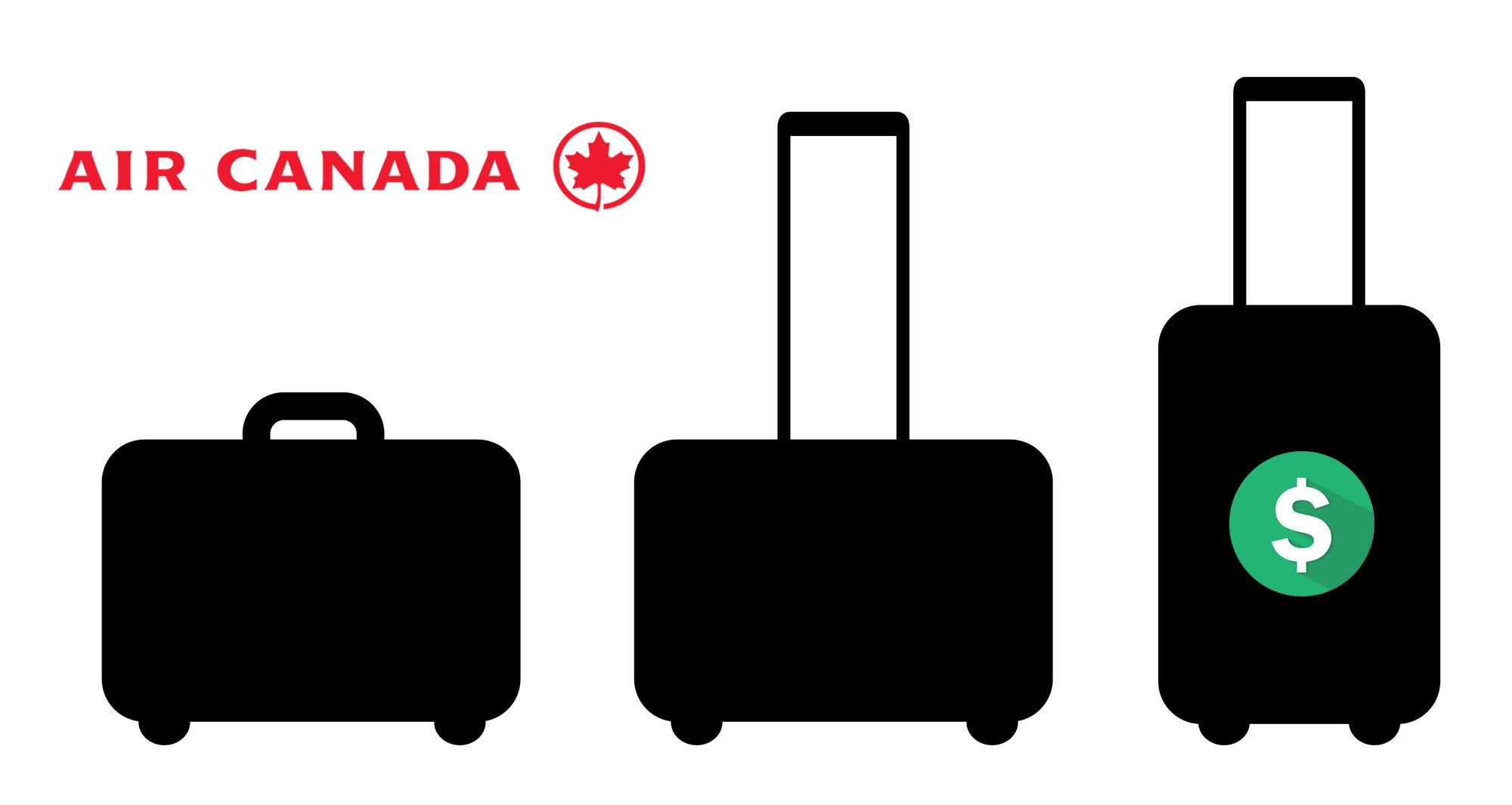 photos officielles ee2c8 6a1a9 Air Canada Baggage Fees & Policy [2019 Update]