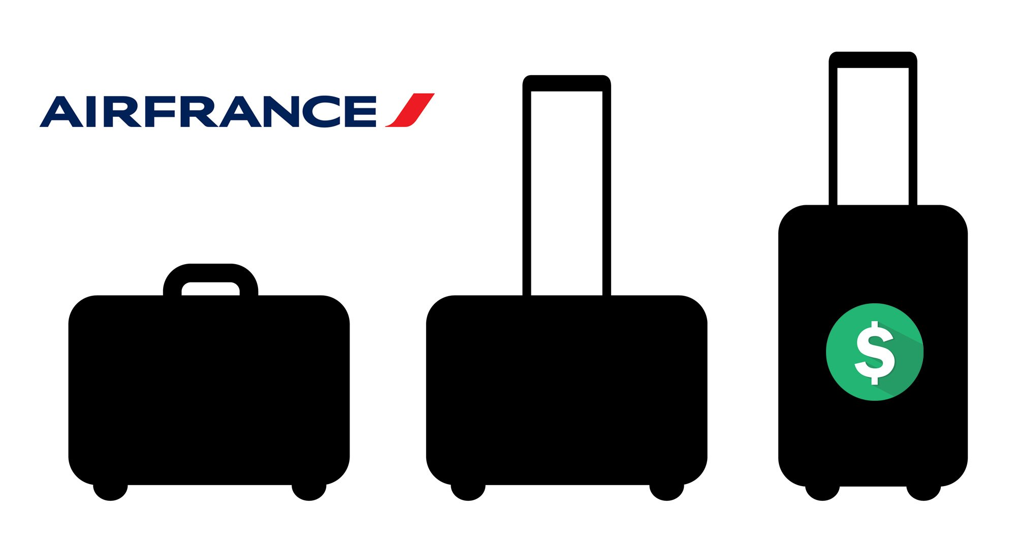 Air France / KLM Baggage Fees & Tips To Cover The Expenses