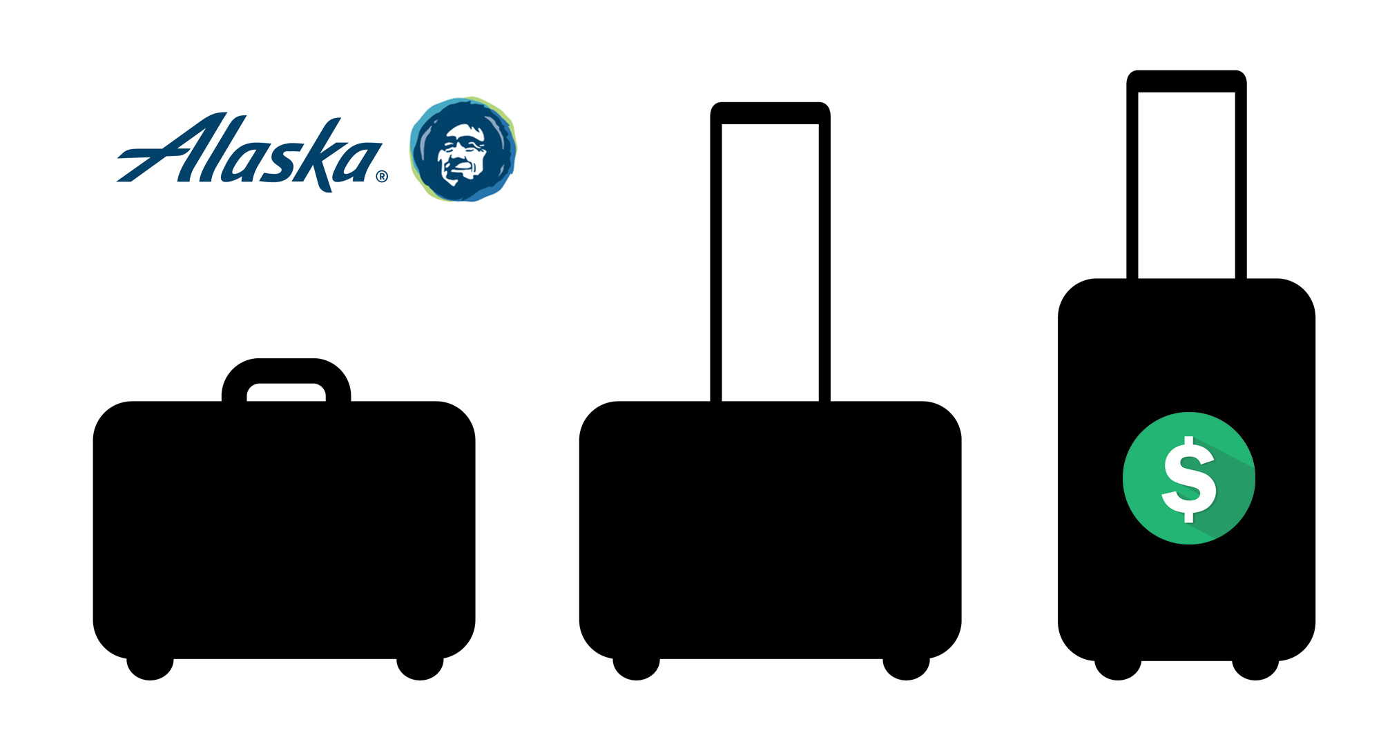 fdd615027926 Alaska Airlines Baggage Fees   Policy  2019 Update