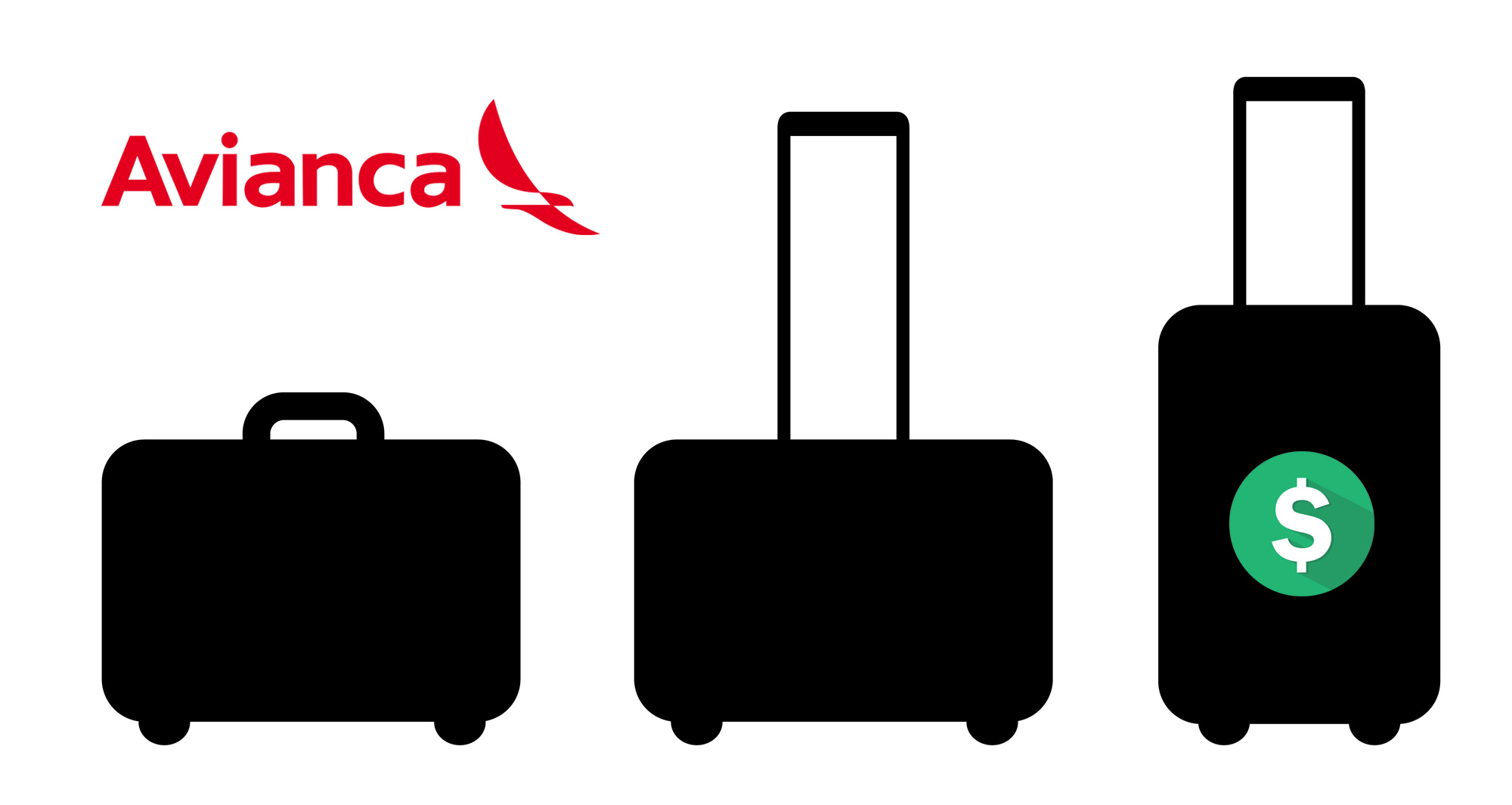 d3164e7fb14c Avianca Airlines Baggage Fees   Policy  2019 Update