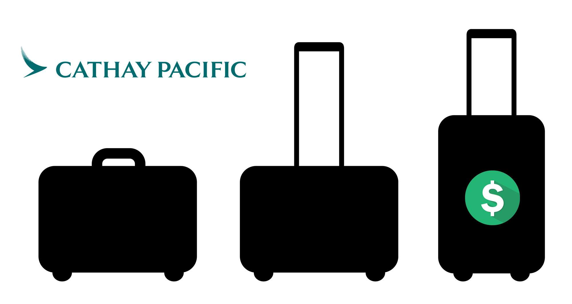 Cathay Pacific Baggage Fees & Tips to Cover the Expenses