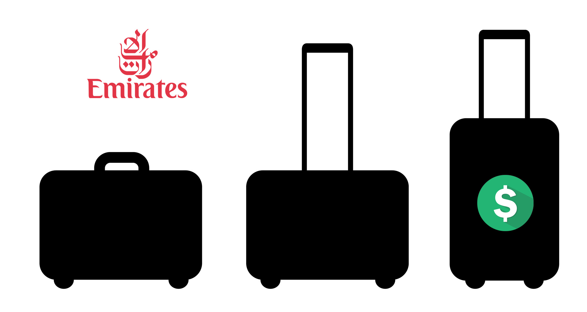 magasin d'usine f8ece 2ba3f Emirates Airlines Baggage Fees & Policy [2019 Update]