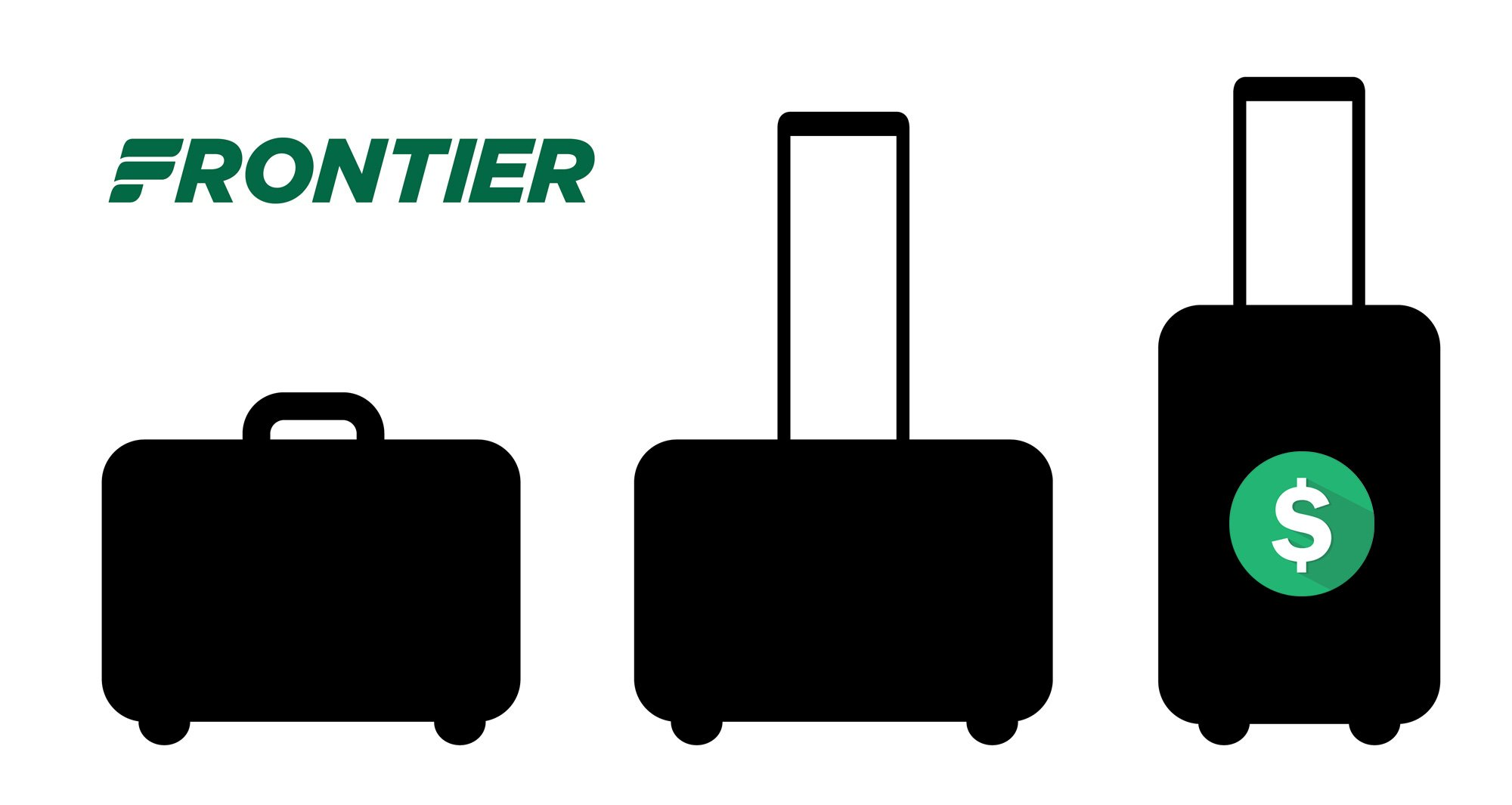 United Checked Baggage Fees Frontier Airlines Baggage Fees Amp How To Avoid Paying Them