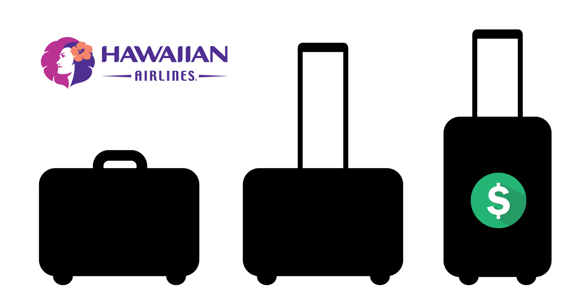 36f281d22a11 Hawaiian Airlines Baggage Fees & Policy [2019 Update]