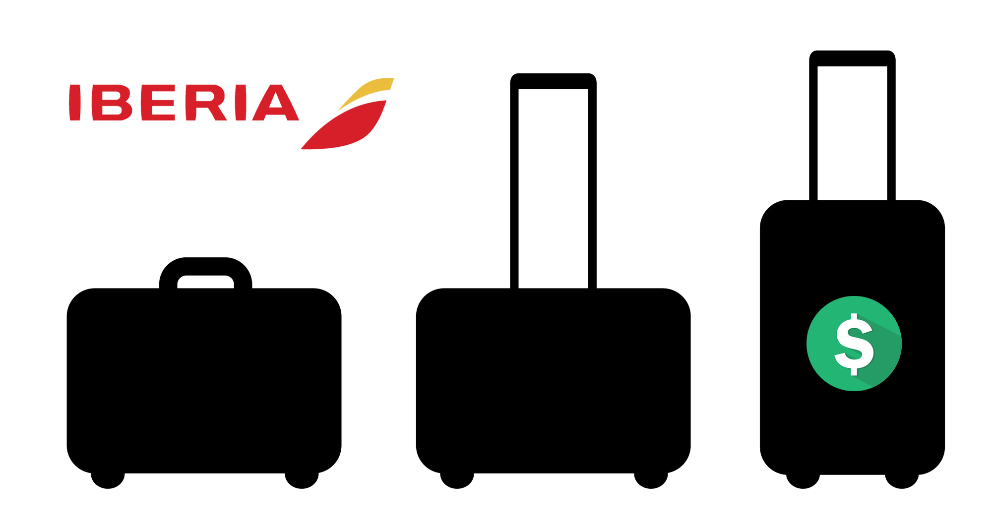 Iberia Baggage Fees Amp Policy 2019 Update