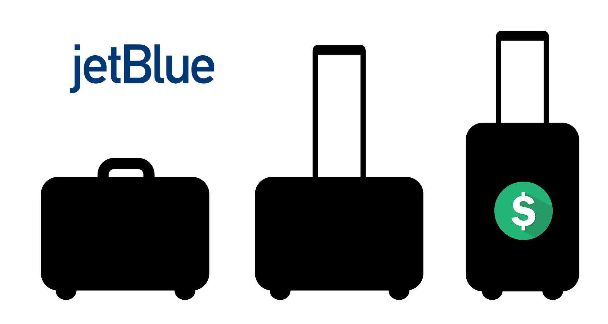 e81200d5df JetBlue Baggage Fees   Policy  2019 Update