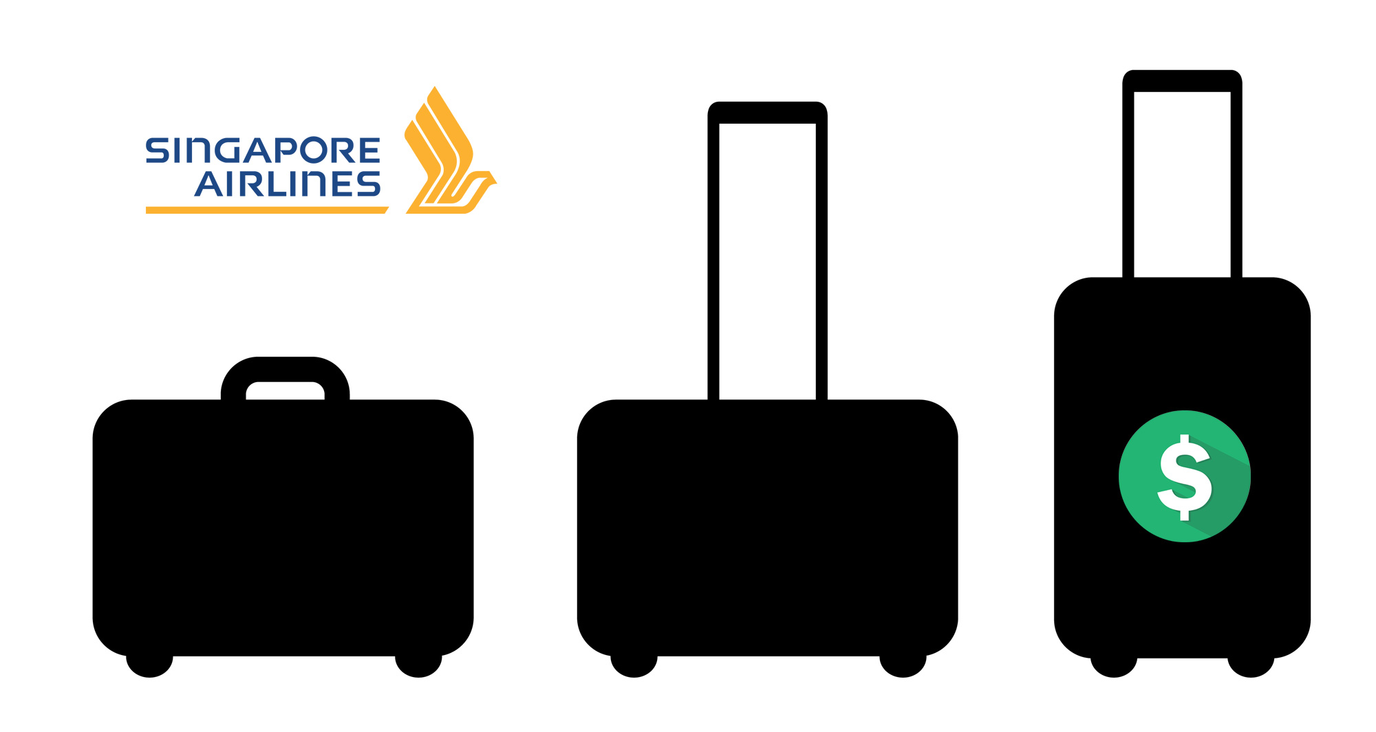 Singapore Airlines Baggage Fees & Policy [2019 Update]