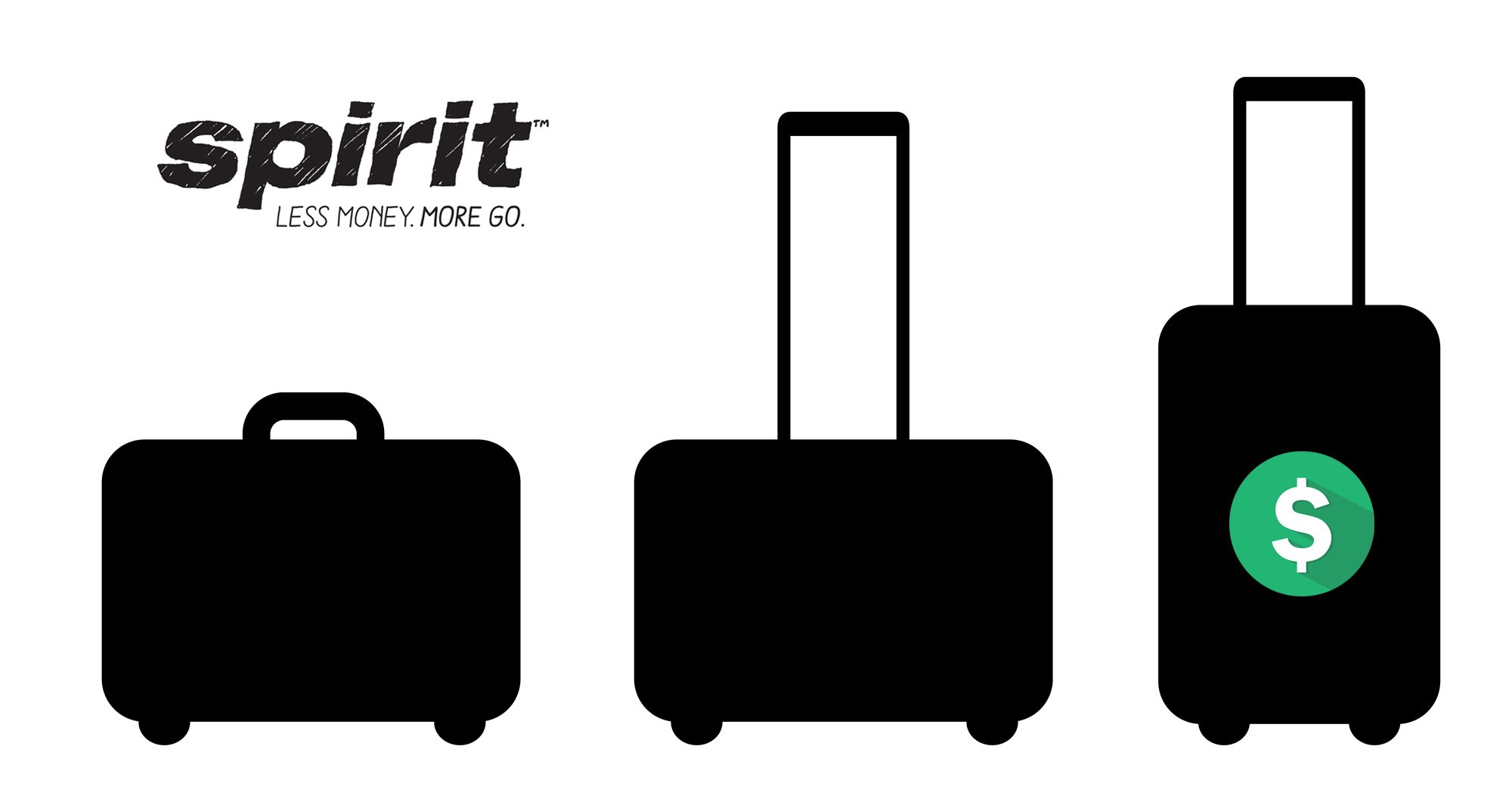 Spirit Airlines Baggage Fees & Policy [2020 Update]