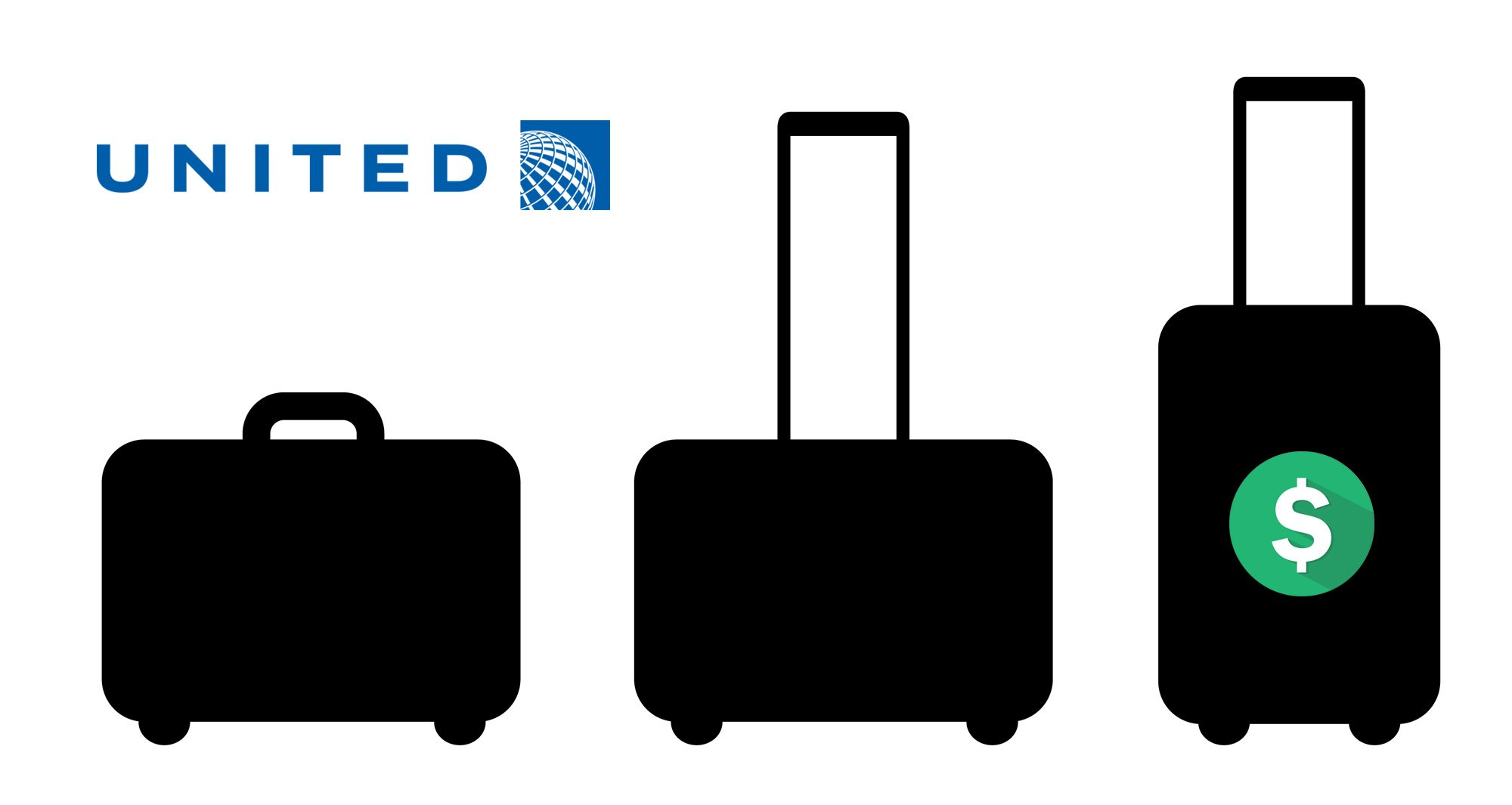 United Airlines Baggage Fees   Tips To Cover The Expenses 115f782aea30b