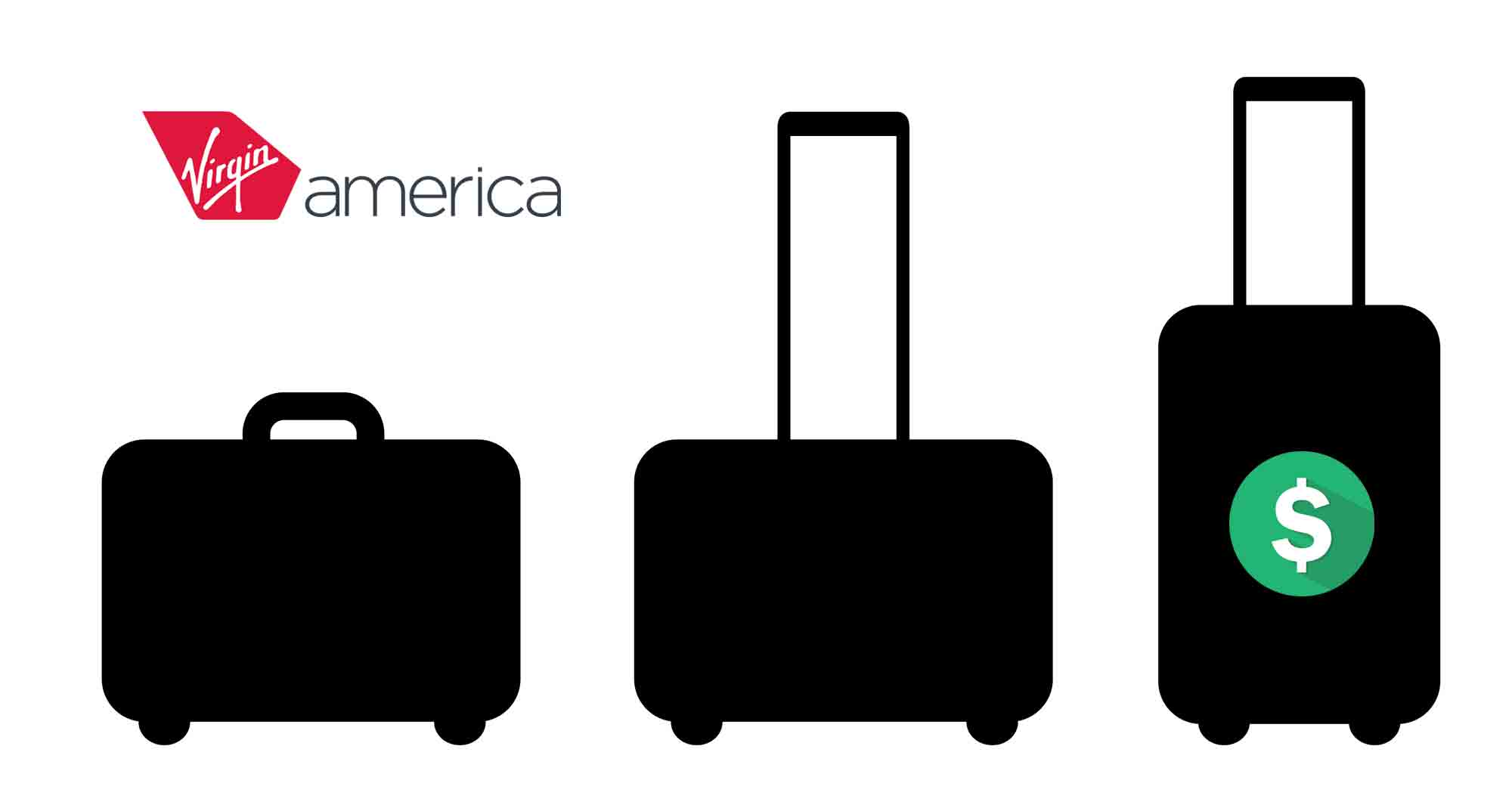 Virgin America Baggage Fees & Tips To Cover The Expenses [2018]