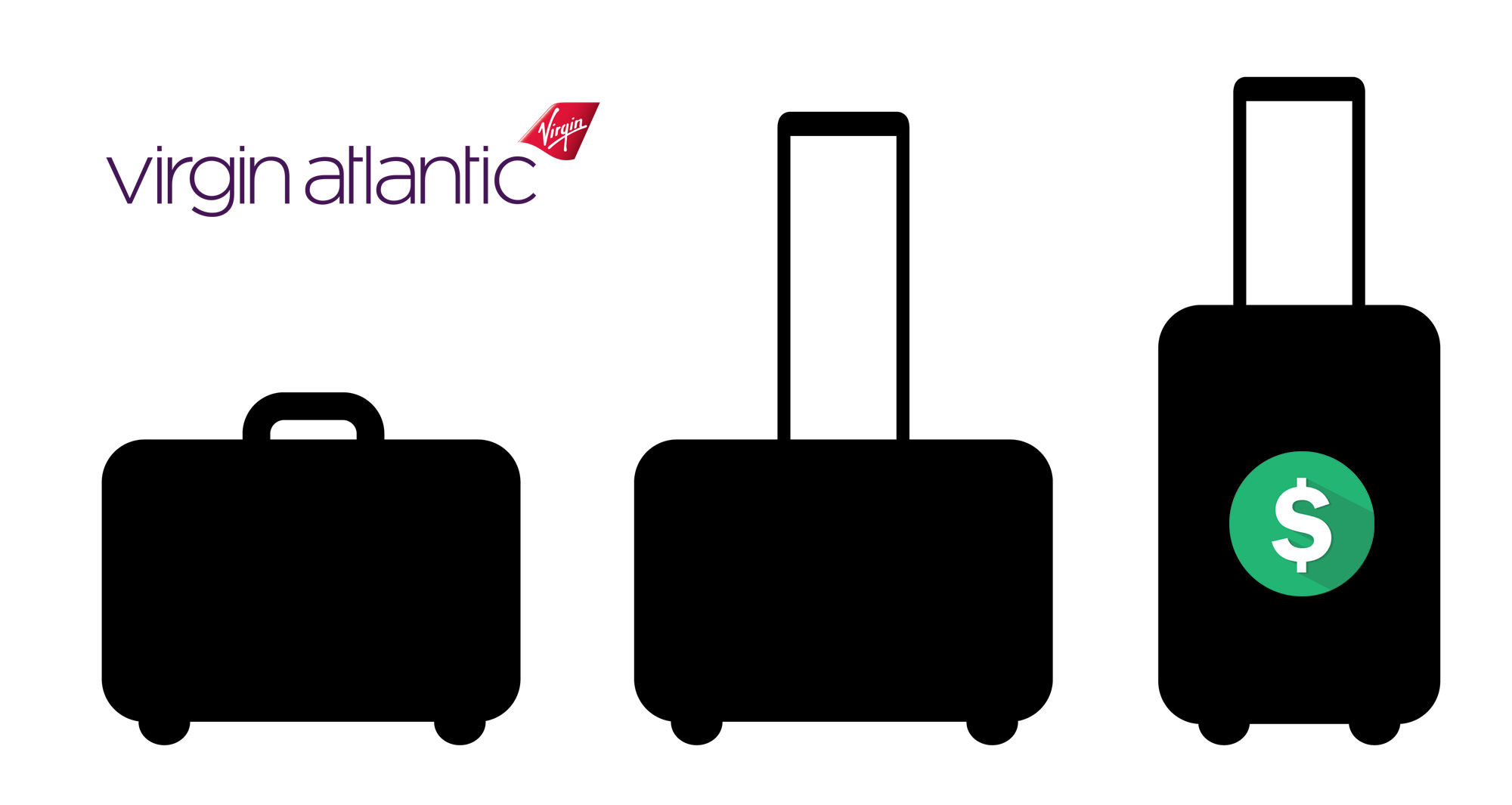 Virgin atlantic baggage fees tips to cover the expenses reheart Images