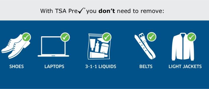 TSA PreCheck Items