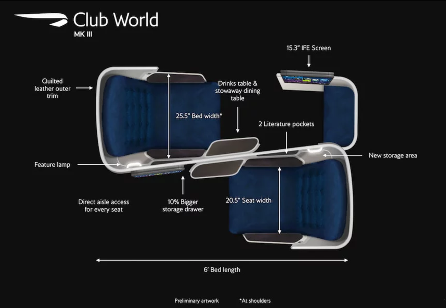 Potential New BA Club World Seat