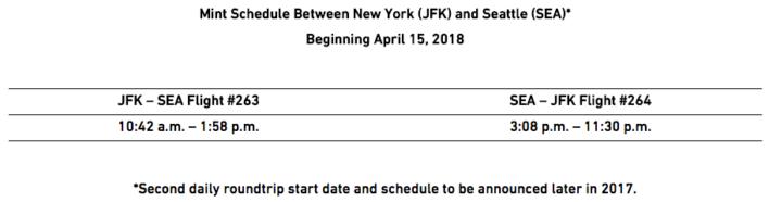 JetBlue JFK to SEA launch schedule