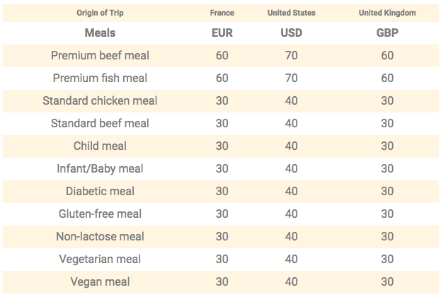 Primera Air Meal Prices