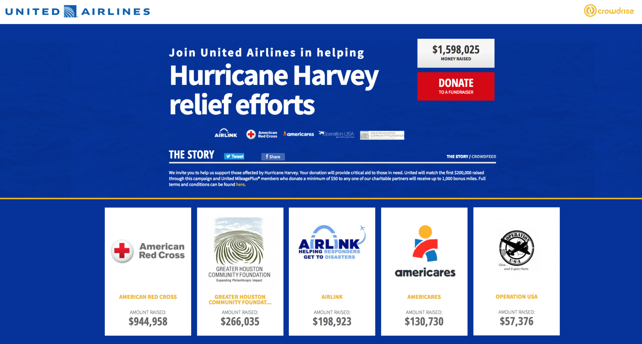 United Airlines Hurricane Harvey Relief Efforts