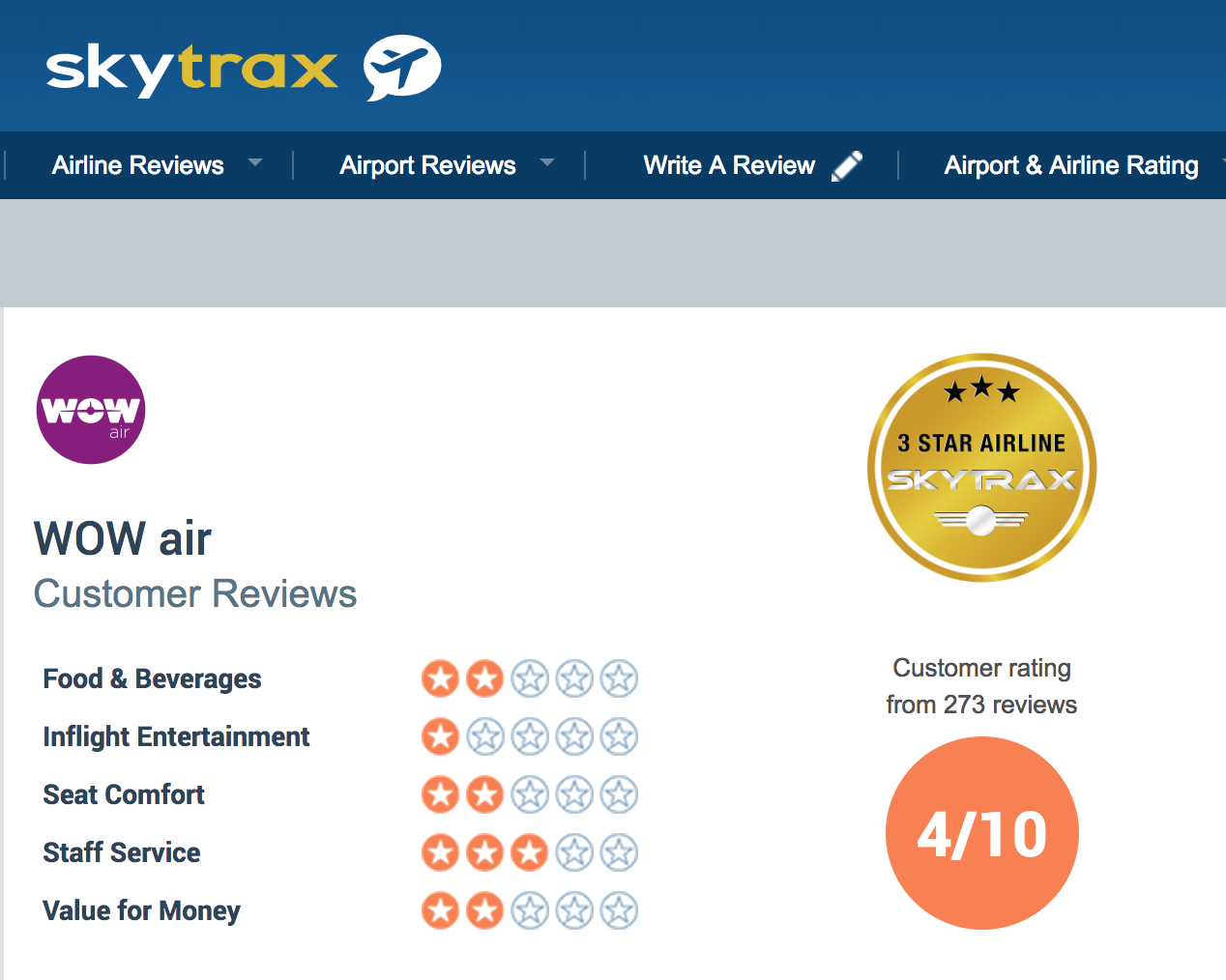 WOW air Skytrax Customer Rating