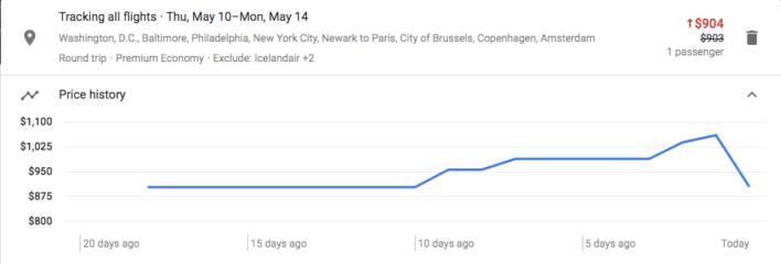 Google Flights Tracking 1