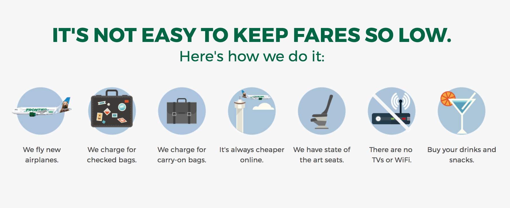 How Frontier Keeps Fares Low