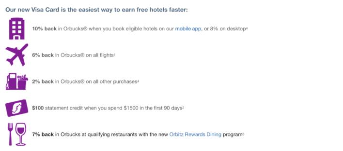 Orbitz Rewards Visa