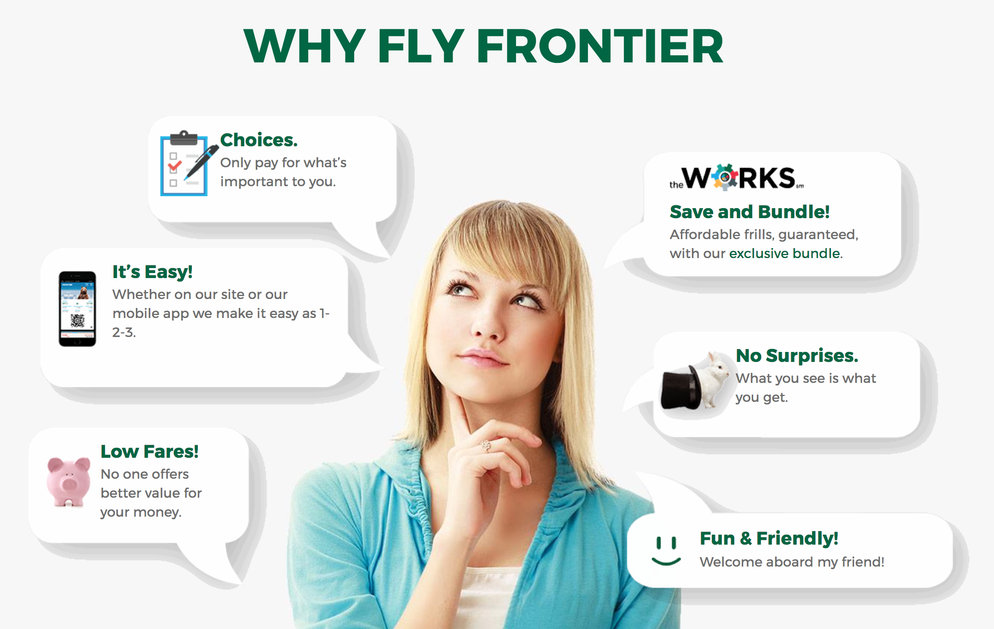 Why Fly Frontier