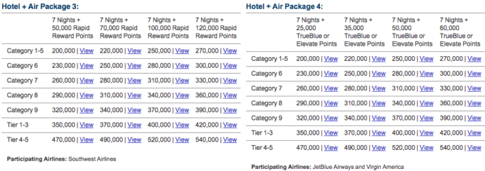 Marriott Hotel + Air Package 3 and 4