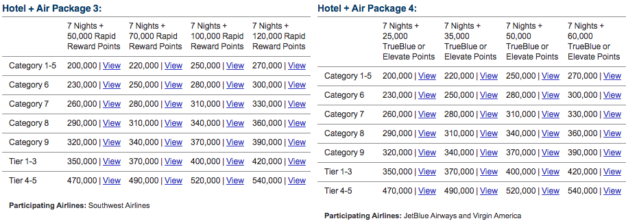 Marriott Hotel Air Package 3 And 4