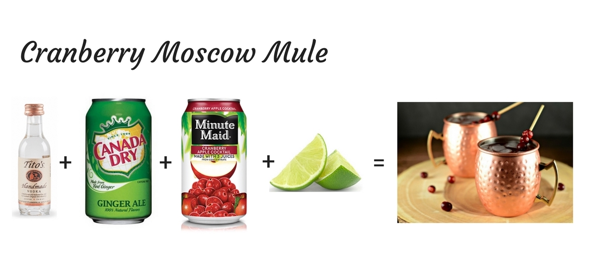 Airplane Cocktails - Cranberry Moscow Mule