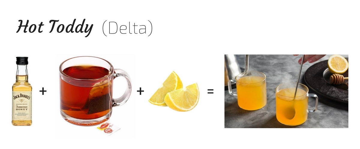 Airplane Cocktails - Hot Toddy