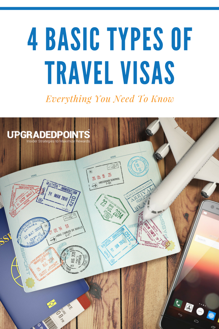 Travel Visas - The 4 Basic Types & Complete Guide [2019]