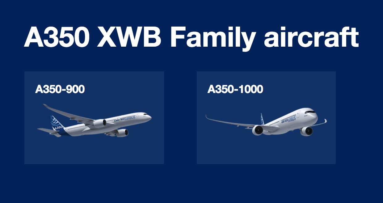 Airbus A350 Series Aircraft