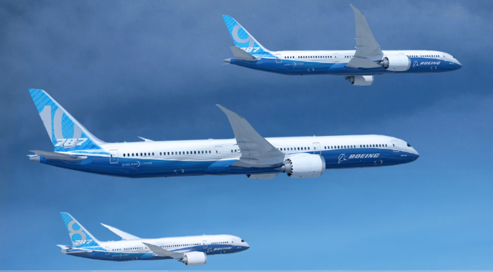 Boeing 787 Series Aircraft Comparison