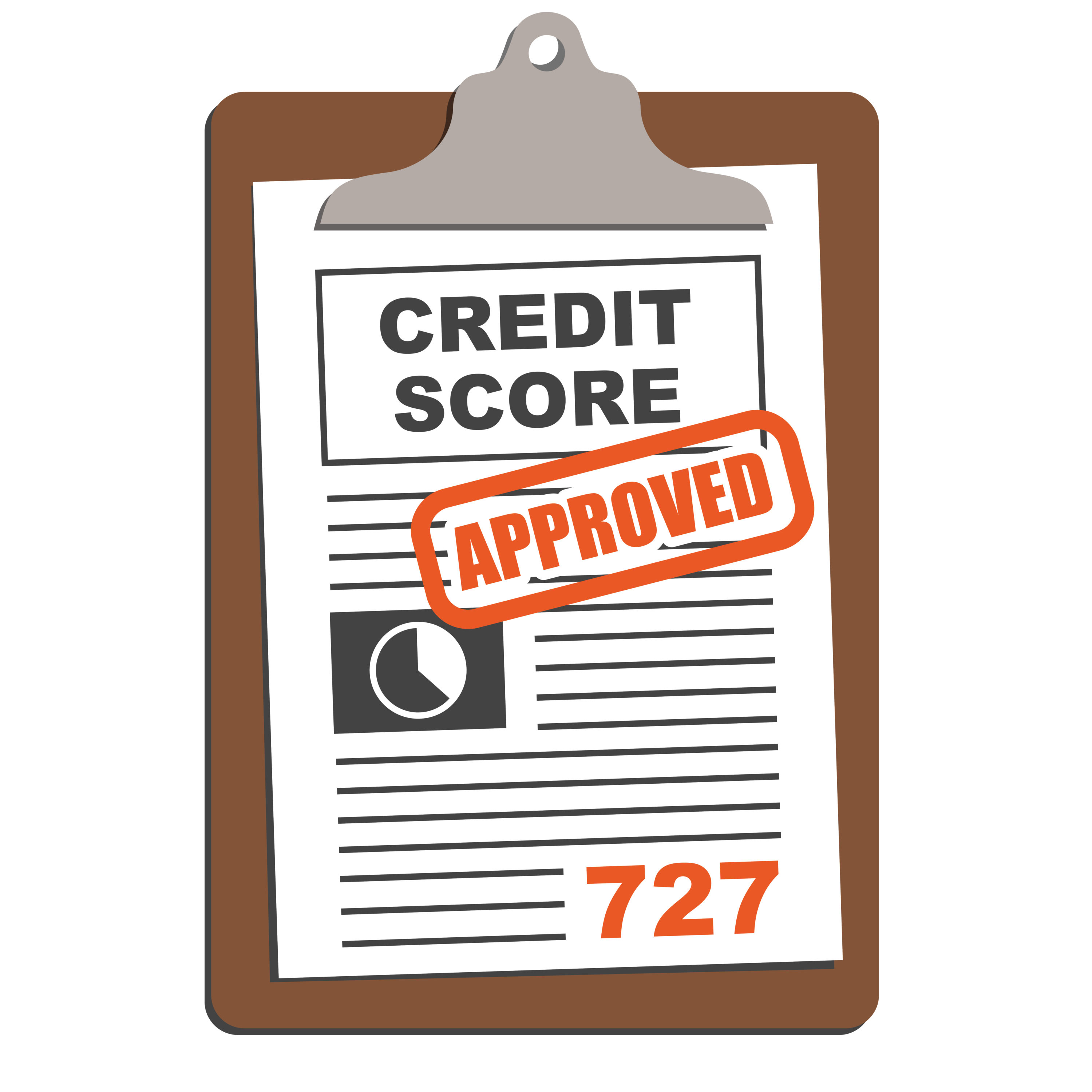 How to View Your Credit Score For Free For All 3 Credit Bureaus