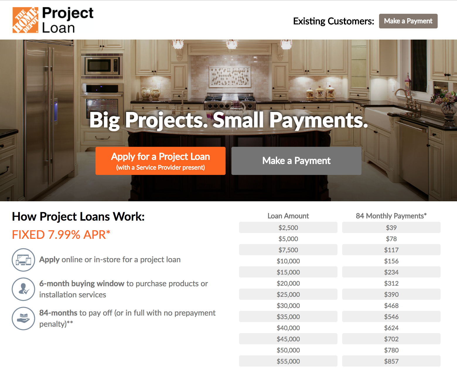 Home Depot Project Loan