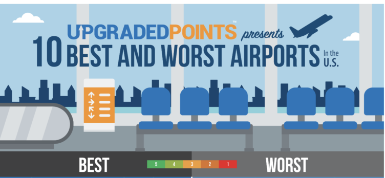 Best and Worst Airports in The US