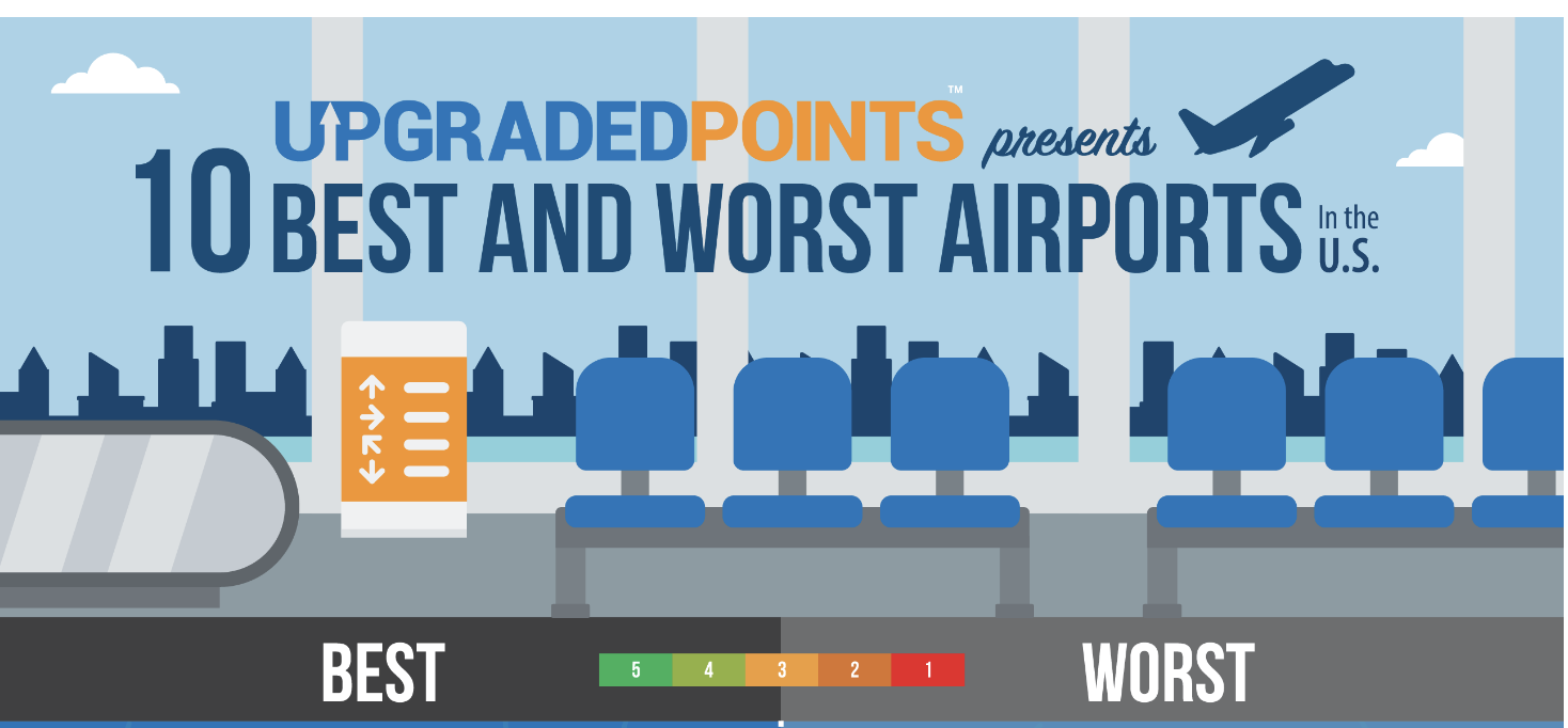 8eea062bbd The 10 Best and Worst Airports In The US [Data-Driven Infographic]